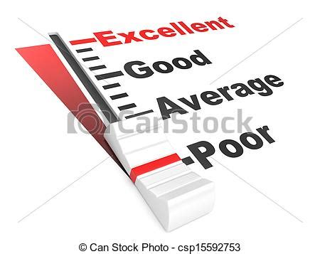 evaluation rate excellent poor detailed