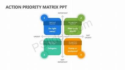 Matrix Priority Action Ppt Powerpoint Management Talent