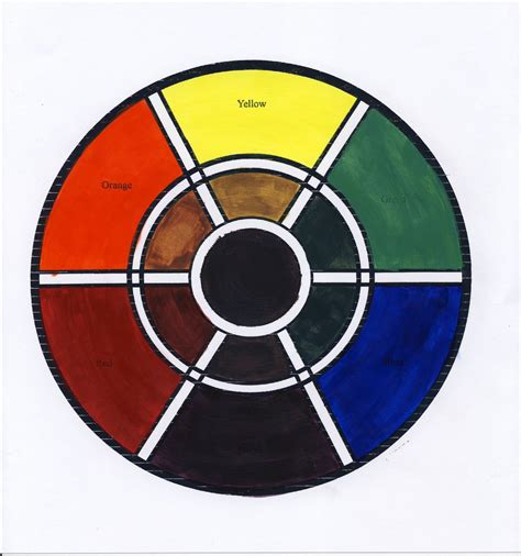 color portfolio color wheel in acrylic paint