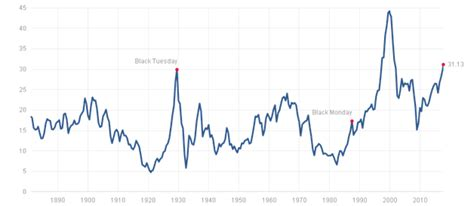Bitcoin is a scarce digital asset more similar to a commodity than to a stock or a security. Bitcoin, Stocks, Bonds, Houses: It's All A Happy 'Bubble' - Winklevoss Bitcoin Trust ETF ...