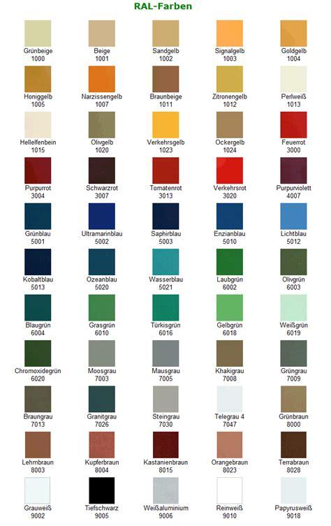 Ral Farben Was Steckt Dahinter by T 252 Ren