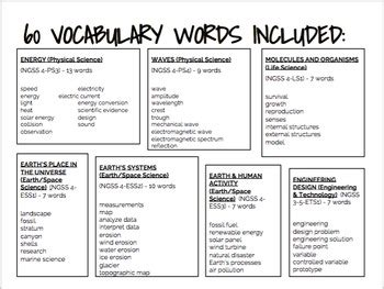 Science Word Wall (ngss)  4th Grade  Vocabulary Cards By Lynnora Stary