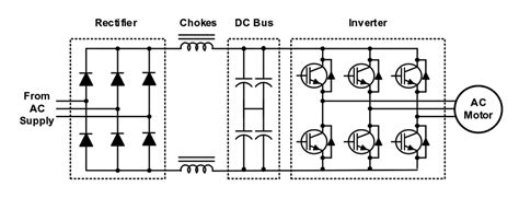 Choosing Variable Frequency Drive Soft Starter For