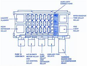 Pontiac Lemn 1997 Auxiliary Fuse Box  Block Circuit Breaker