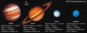 The Outer Planets: Giant Planets: What Are They, and Where ...