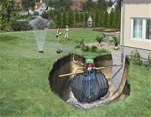 évacuation Eaux Pluviales Maison Individuelle : r cup ration des eaux pluviales quelle installation ~ Dailycaller-alerts.com Idées de Décoration