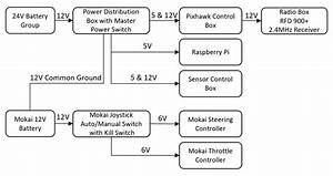 On 24 Volt Battery System Wiring Diagram