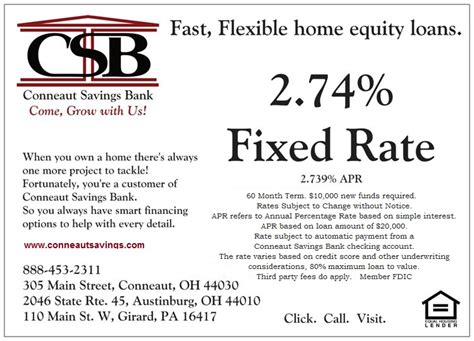 Home Equity Loan Series Part 3