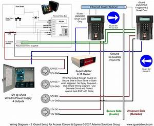 American Rotary Phase Converter Wiring Diagram Download