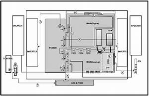 Samsung Flat Screen Tv Wiring Diagram