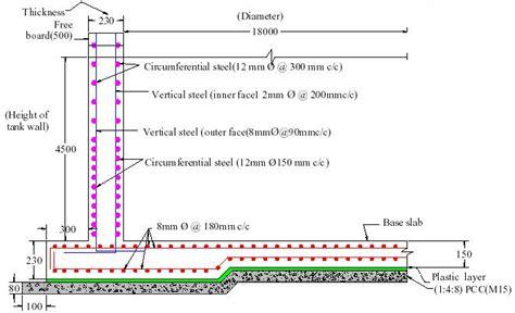58 Basement Wall Reinforcement, Concrete Block Basement