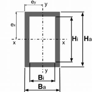 Molare Wärmekapazität Berechnen : rechteckrohr widerstandsmoment metallteile verbinden ~ Themetempest.com Abrechnung
