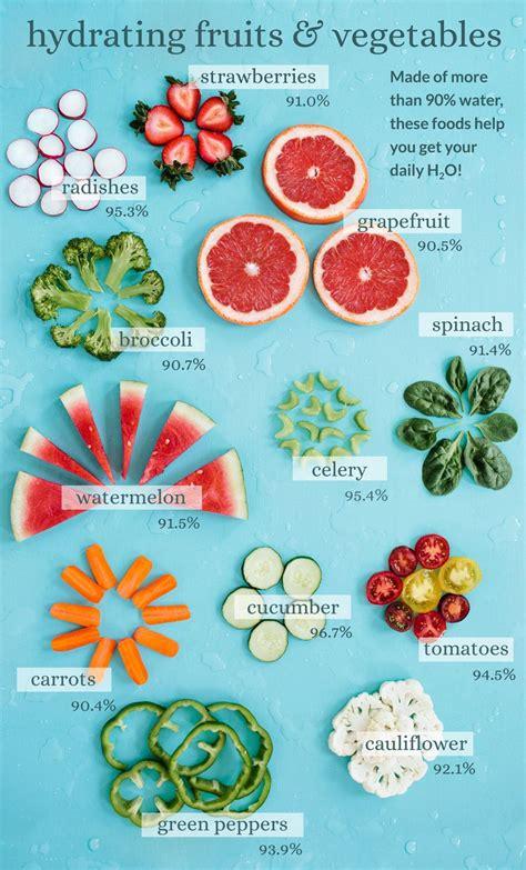 stay hydrated  fruits veggies veggies water