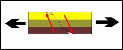 Fault Animated Normal Plate Boundaries Gifs Earthquakes