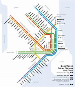 List Of Copenhagen S-train Stations