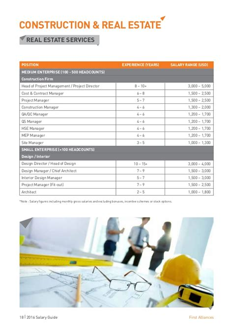 salary guide 2016 first alliances