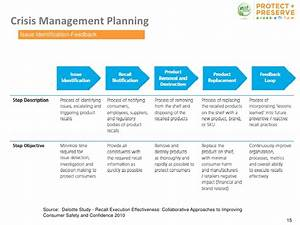 emergency crisis management plan map of great lakes With sample crisis management plan template