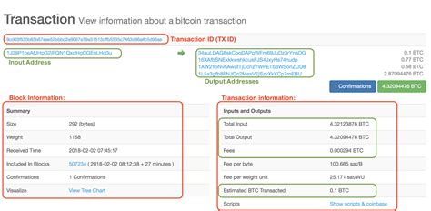 For money paths that do not include a mixer, a forensic investigator can typically track a bitcoin and. Bitcoin Tracker - Results Page - A Clearer Path