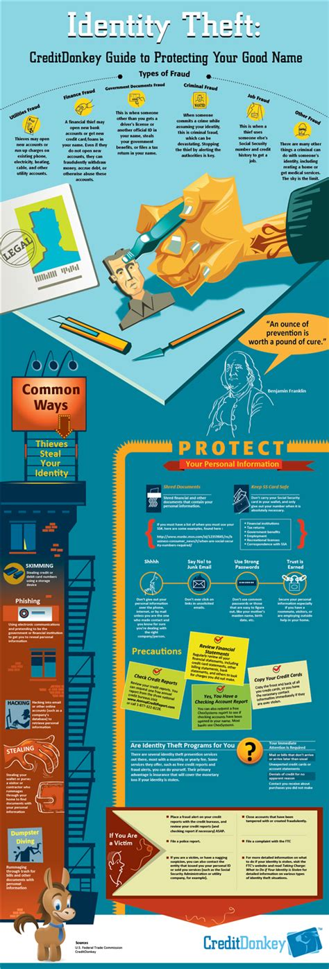 identity theft protection protect  good
