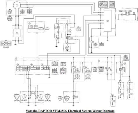 yamaha raptor 350 electrical system wiring diagram