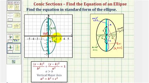 find standard form from graph ex find standard form of an equation of an ellipse from a