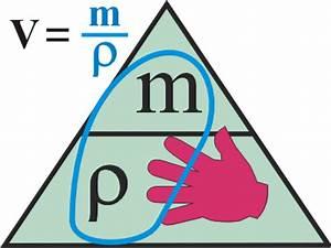 Chemie Dichte Berechnen : index of chimie 8st 2009 cours 09masse dichte ~ Themetempest.com Abrechnung