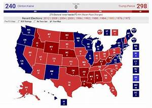 Clinton vs. Trump: Who Leads Battleground State Polls Nov ...