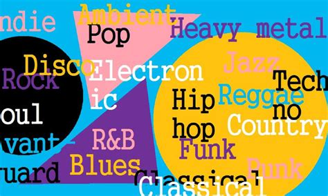 Best Music Genres