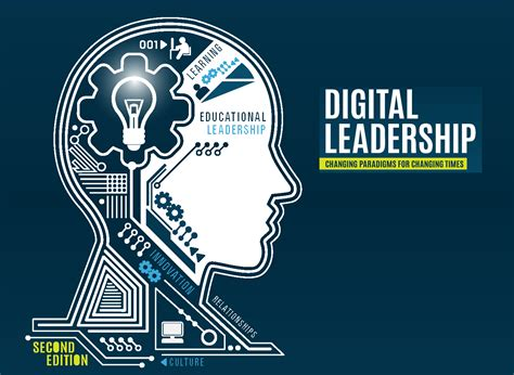 pillars  digital leadership international center