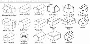 Architectural Names For Roofs