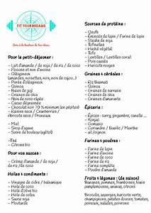 Listes De Courses : liste de courses fit your dreams fit your dreams ~ Nature-et-papiers.com Idées de Décoration