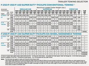 Chevy Silverado Towing Capacity Chart 2019 2019 Trucks