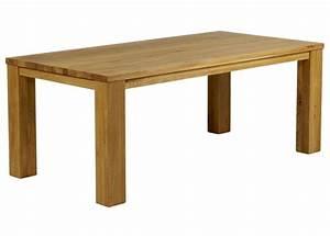Comment Fabriquer Une Table De Ferme En Bois : comment fabriquer sa propre table en bois ~ Louise-bijoux.com Idées de Décoration