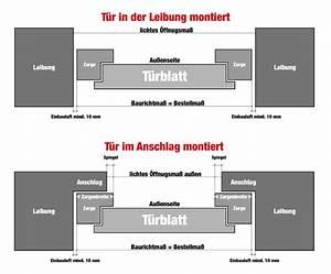 Tür Einbauen Maueröffnung : haust r ausmessen fensterhai ~ Lizthompson.info Haus und Dekorationen
