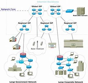 Network Architecture — My Man Pages 0.0a0.post0.dev145 ...
