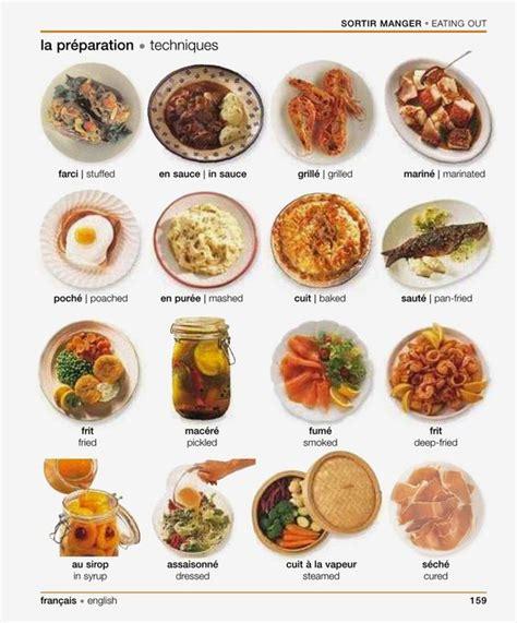 verbe de cuisine lexique du français de la cuisine 10 verbes utiles pour