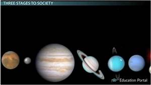Greek Theory Planets - Pics about space