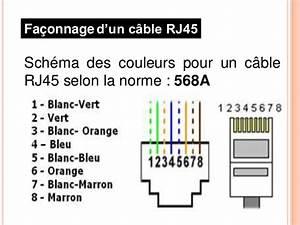 Schema Cablage Rj45 Ethernet : cablage rj45 ~ Melissatoandfro.com Idées de Décoration