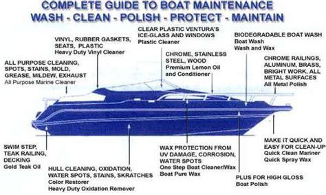 Boat Detailing Mn boat detailing i marine services i lakeville minnesota