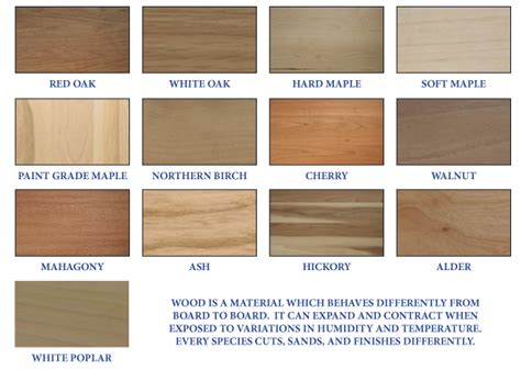 kitchen cabinets wood types small wood projects to sell wood species for cabinets 6492