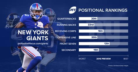 HD wallpapers new york giants criminal record