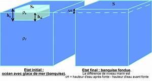Masse Volumique Terre Végétale : fonte de la banquise glace de mer et l vation du niveau ~ Melissatoandfro.com Idées de Décoration