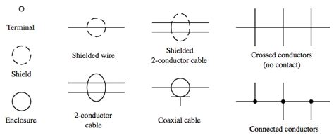 Electrical Wiring Wikiwand