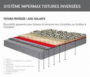 Toiture Terrasse Isolation Inversee newsindo co