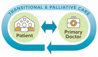 Care Palliative Transitional Santa Phone Cruz