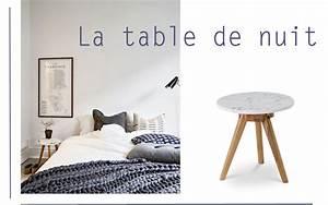 Table De Chevet Ronde : shopping pour mon nouvel appartement mademoiselle claudine le blog ~ Teatrodelosmanantiales.com Idées de Décoration