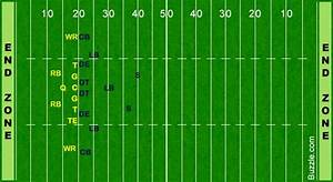Football Positions Made Easy With A Labeled Diagram