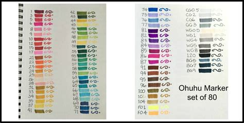 ohuhu  color chart  painted apron