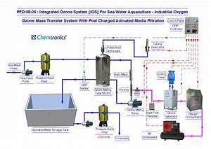 Air Compressor Process Flow Diagram
