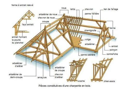 canape d exterieur charpente en bois pour toiture immobilier pour tous